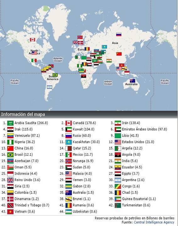 Reservas mundiales de petróleo 2010